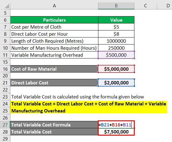محاسبه هزینه متغیر