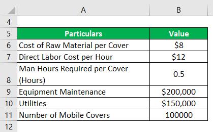 فرمول هزینه متغیر کل - 2.1