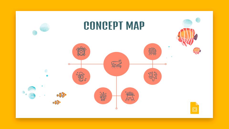 نحوه تهیه نقشه مفهومی در اسلایدهای Google |  نکات سریع و آموزش برای ارائه های خود