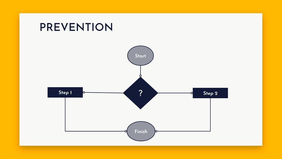 نحوه ایجاد نمودارهای نمایش در اسلایدهای Google |  نکات سریع و آموزش برای ارائه های خود